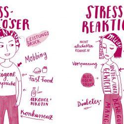 Stress Infografik Coachingbuch für Mädchen